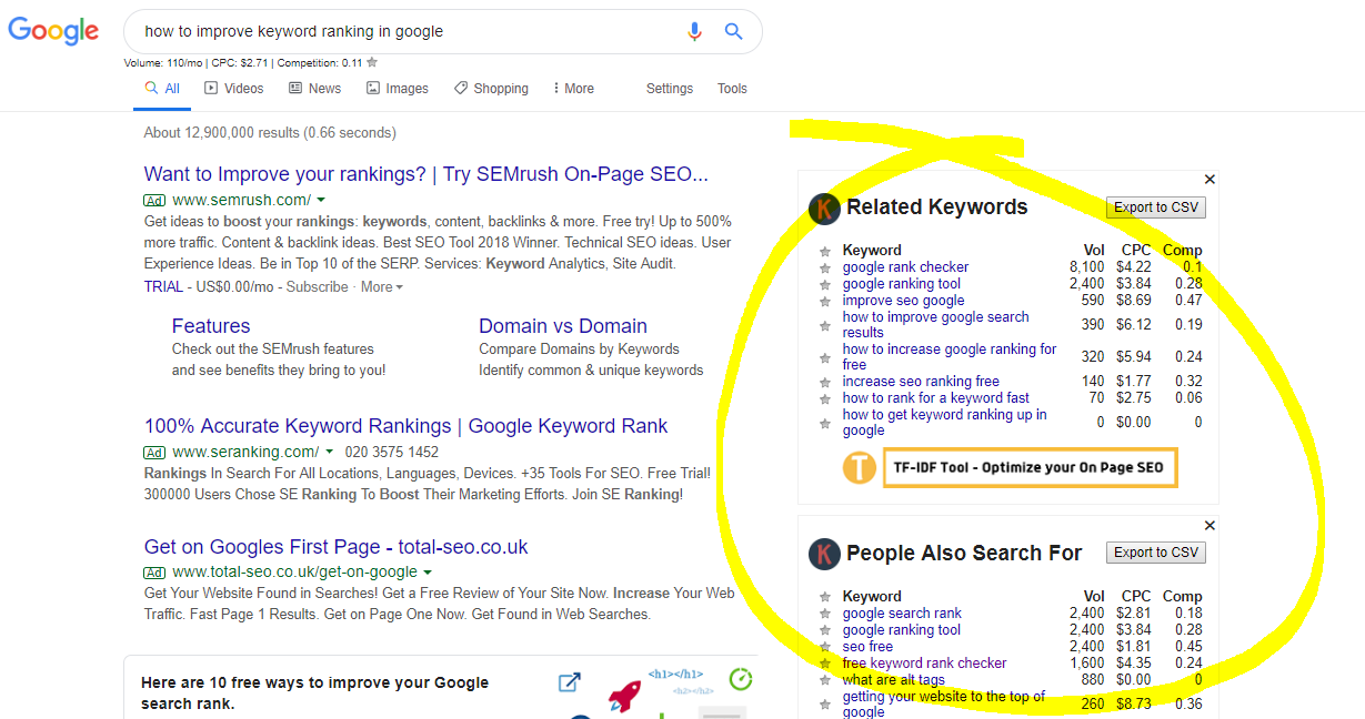 Keywords Everywhere Results - How to improve keyword ranking in Google