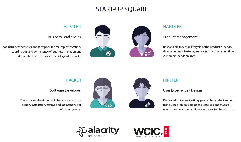 Wesley Clover - Build a Startup Team
